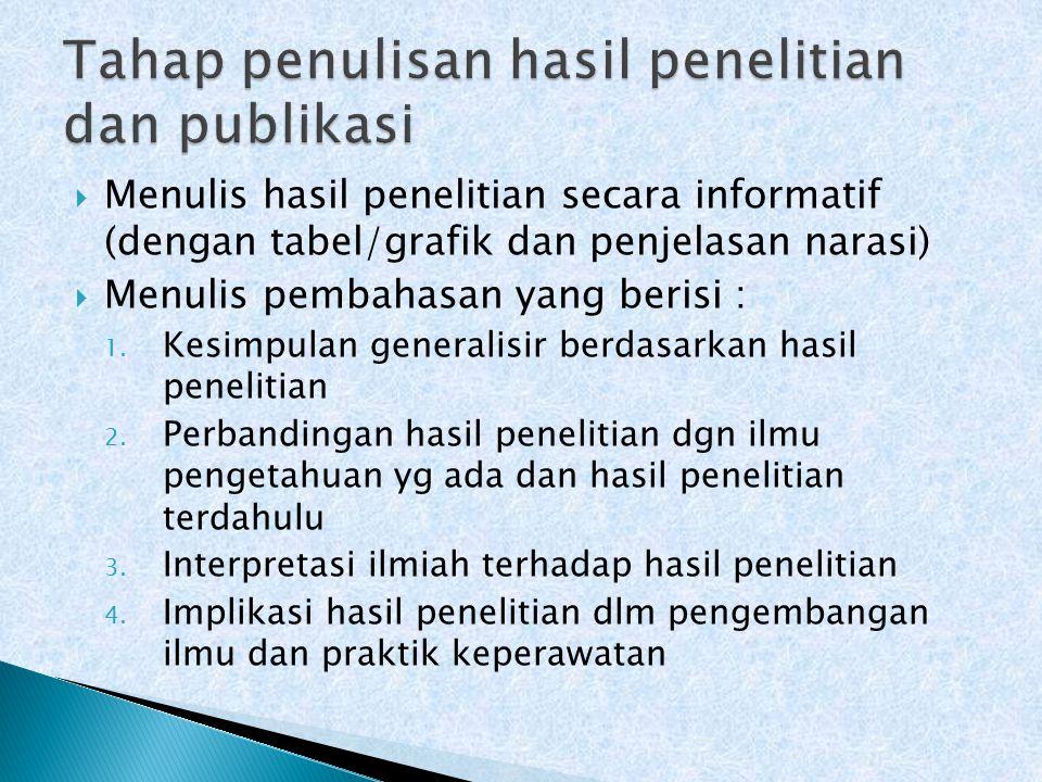 Tahap penulisan hasil penelitian dan publikasi