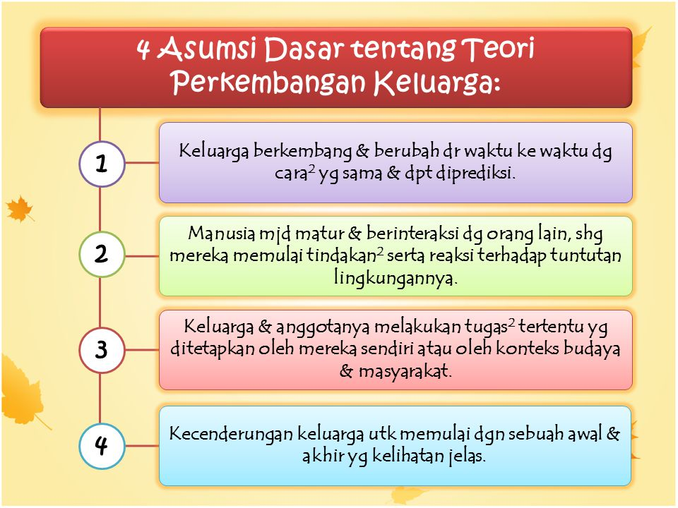 4 Asumsi Dasar tentang Teori Perkembangan Keluarga: