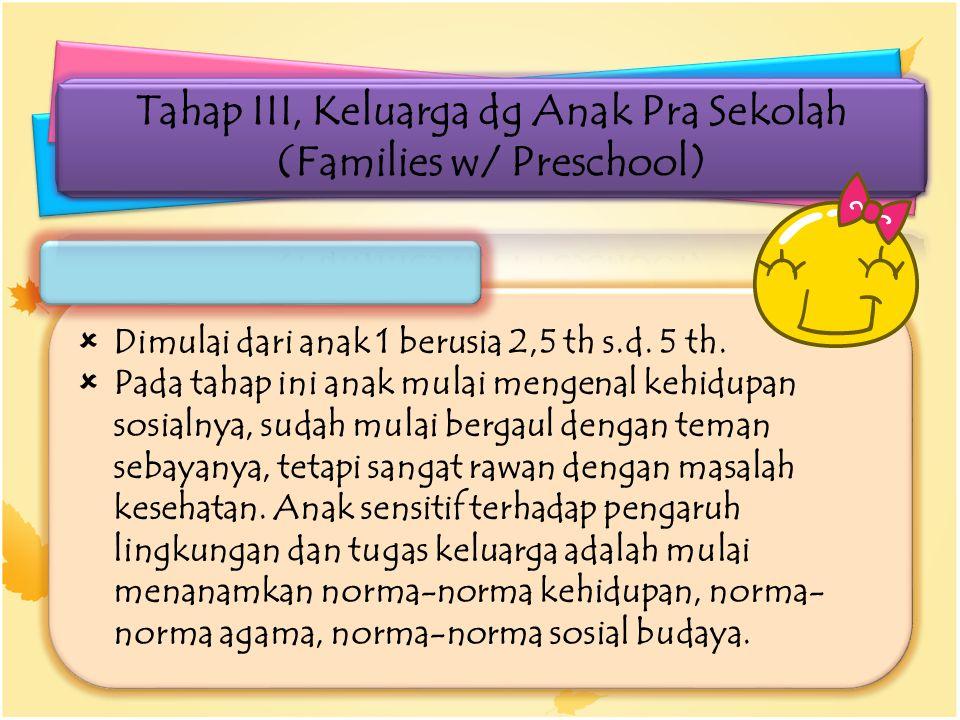 Tahap III, Keluarga dg Anak Pra Sekolah (Families w/ Preschool)