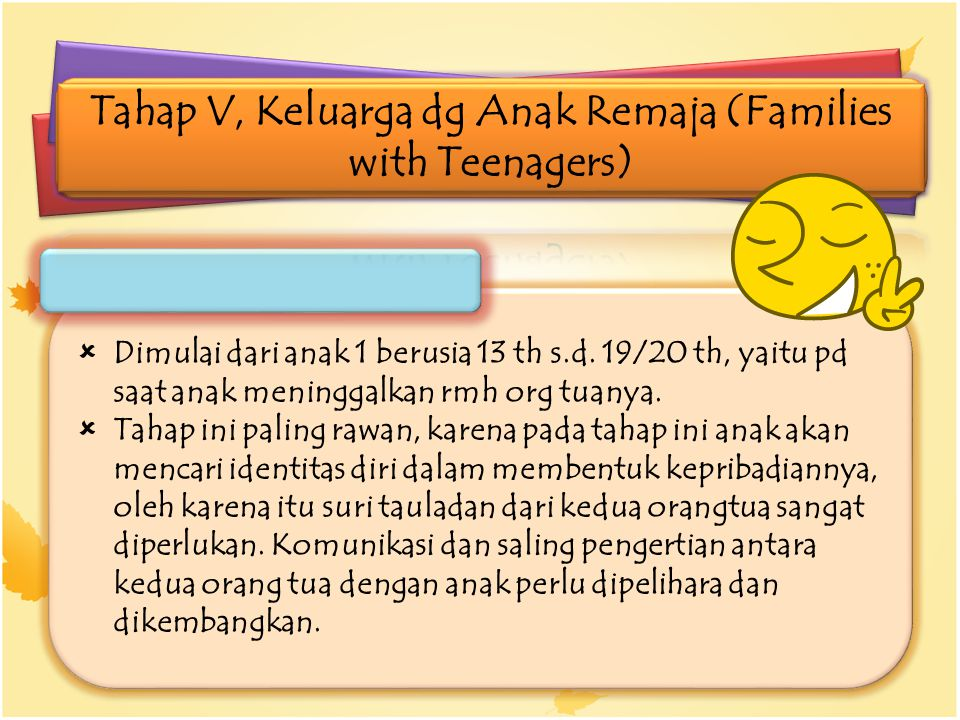 Tahap V, Keluarga dg Anak Remaja (Families with Teenagers)