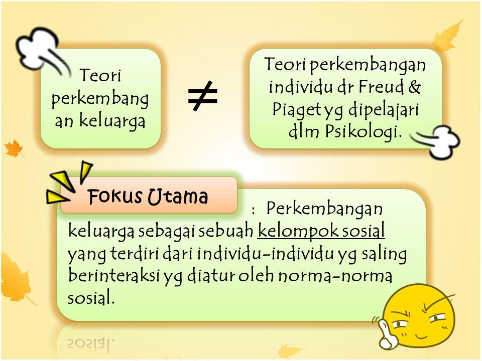 Teori perkembangan keluarga