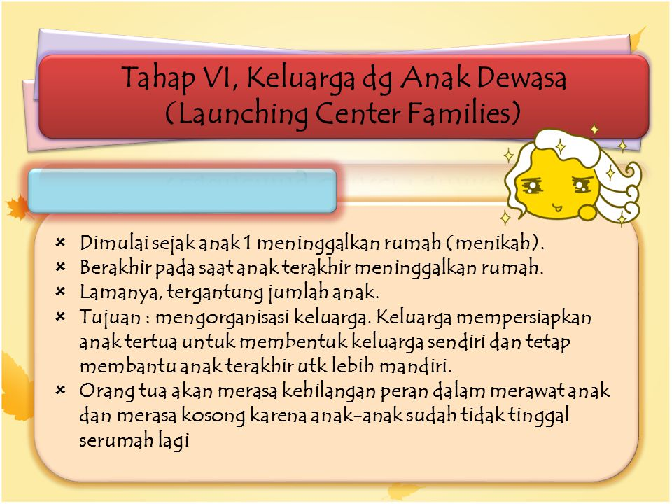 Tahap VI, Keluarga dg Anak Dewasa (Launching Center Families)