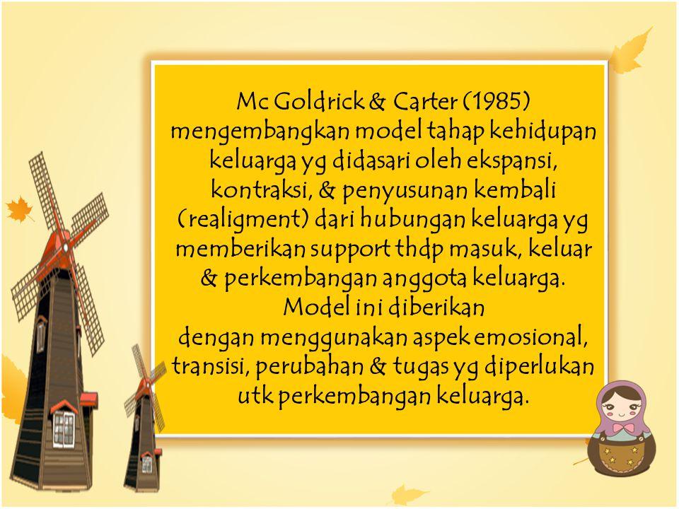 Mc Goldrick & Carter (1985) mengembangkan model tahap kehidupan keluarga yg didasari oleh ekspansi, kontraksi, & penyusunan kembali (realigment) dari hubungan keluarga yg memberikan support thdp masuk, keluar & perkembangan anggota keluarga.