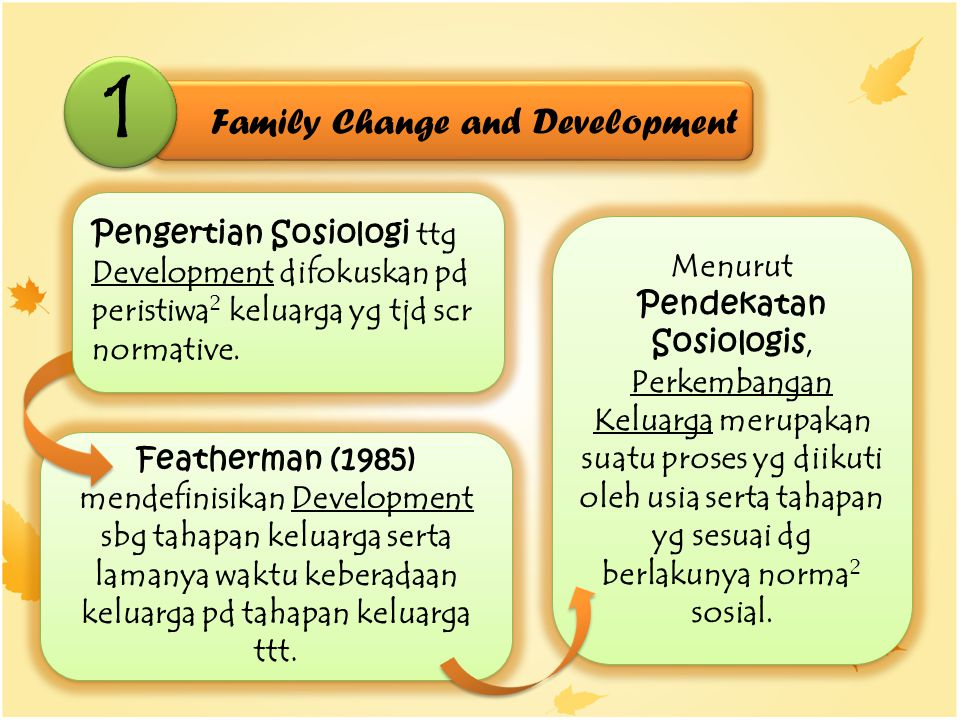 1 Family Change and Development