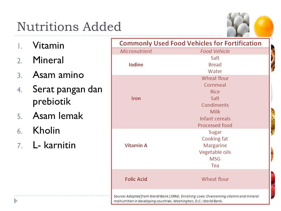 Nutritions Added Vitamin Mineral Asam amino Serat pangan dan prebiotik
