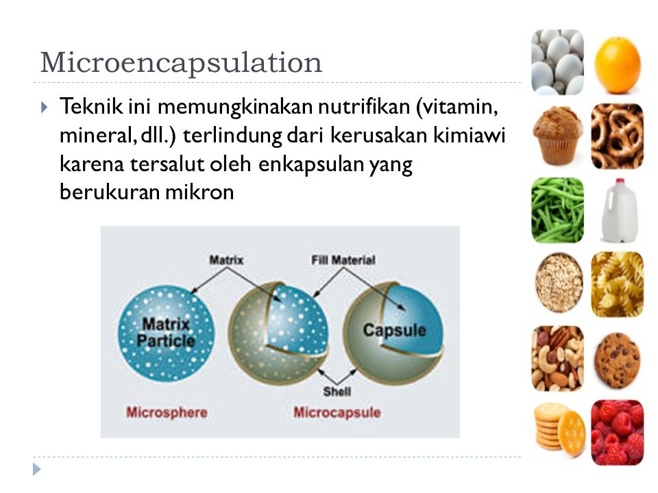 Microencapsulation