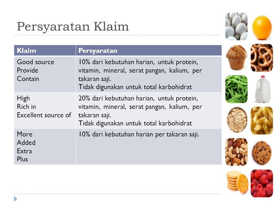Persyaratan Klaim Klaim Persyaratan Good source Provide Contain
