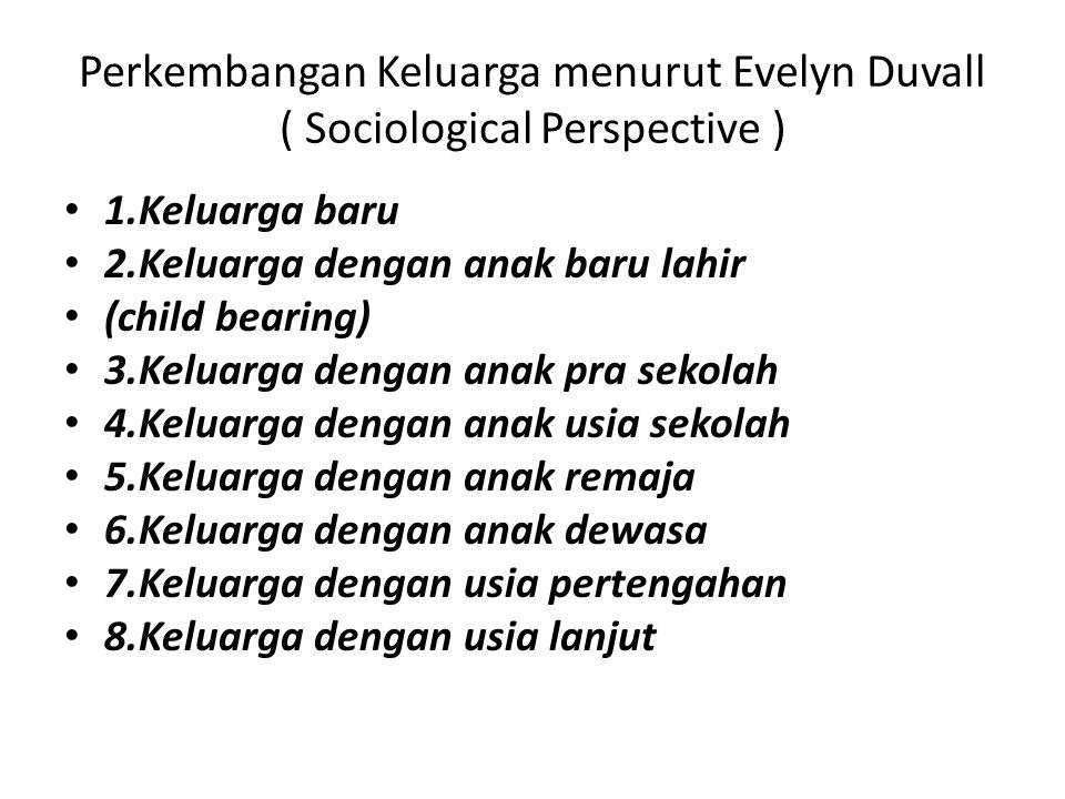 Perkembangan Keluarga menurut Evelyn Duvall ( Sociological Perspective )