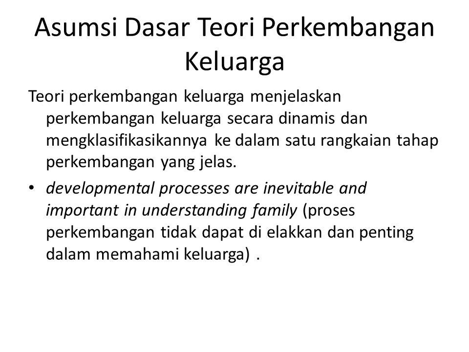 Asumsi Dasar Teori Perkembangan Keluarga