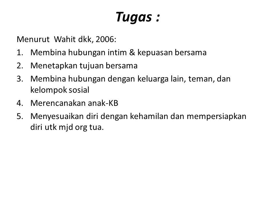 Tugas : Menurut Wahit dkk, 2006: