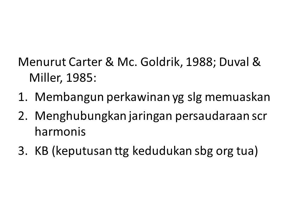 Menurut Carter & Mc. Goldrik, 1988; Duval & Miller, 1985: