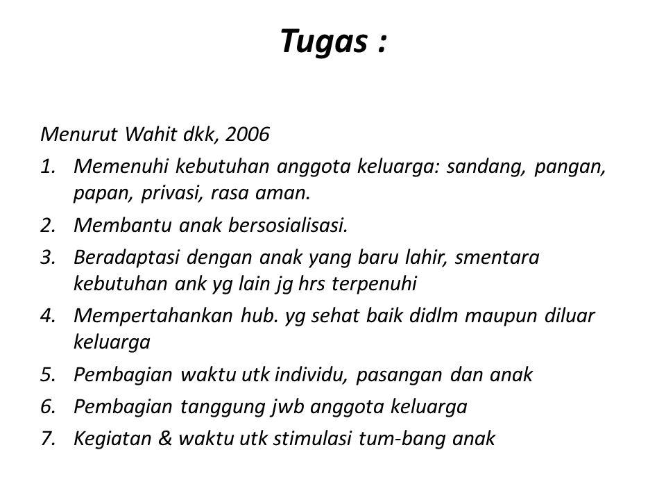 Tugas : Menurut Wahit dkk, 2006