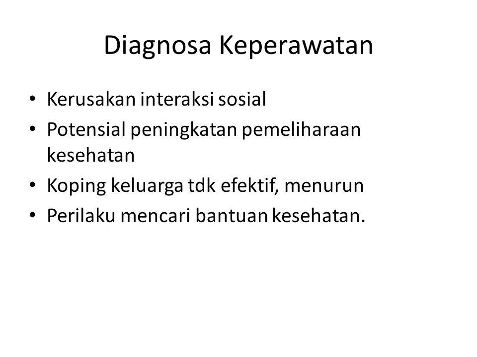 Diagnosa Keperawatan Kerusakan interaksi sosial