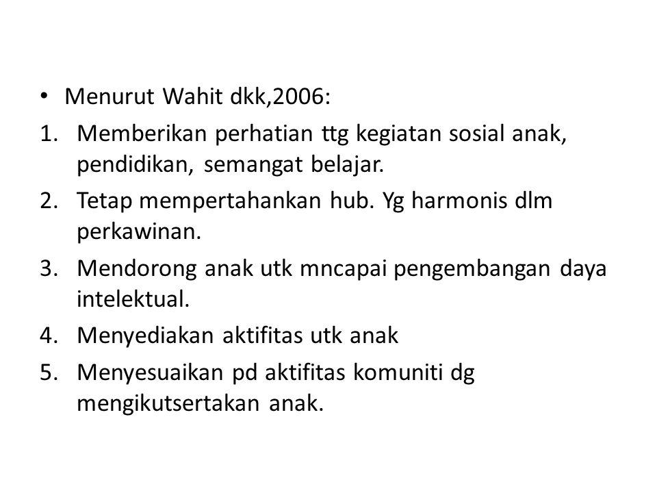 Menurut Wahit dkk,2006: Memberikan perhatian ttg kegiatan sosial anak, pendidikan, semangat belajar.