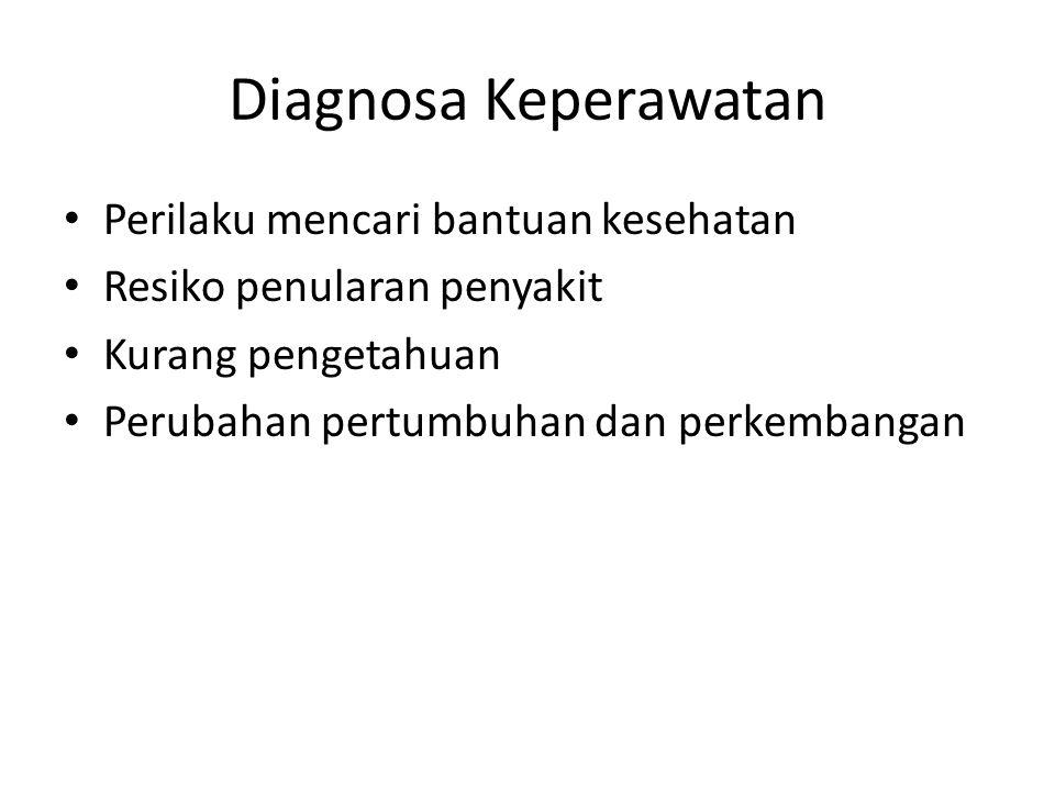Diagnosa Keperawatan Perilaku mencari bantuan kesehatan