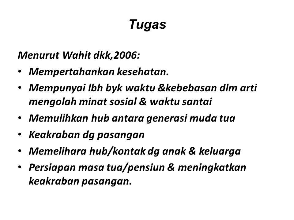 Tugas Menurut Wahit dkk,2006: Mempertahankan kesehatan.