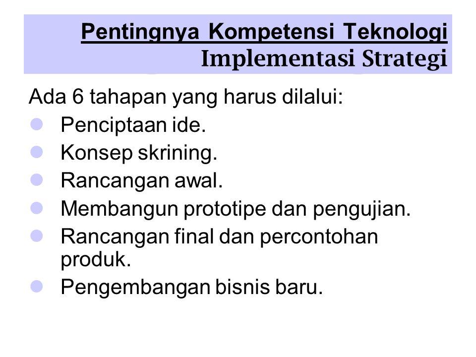 Pentingnya Kompetensi Teknologi Implementasi Strategi