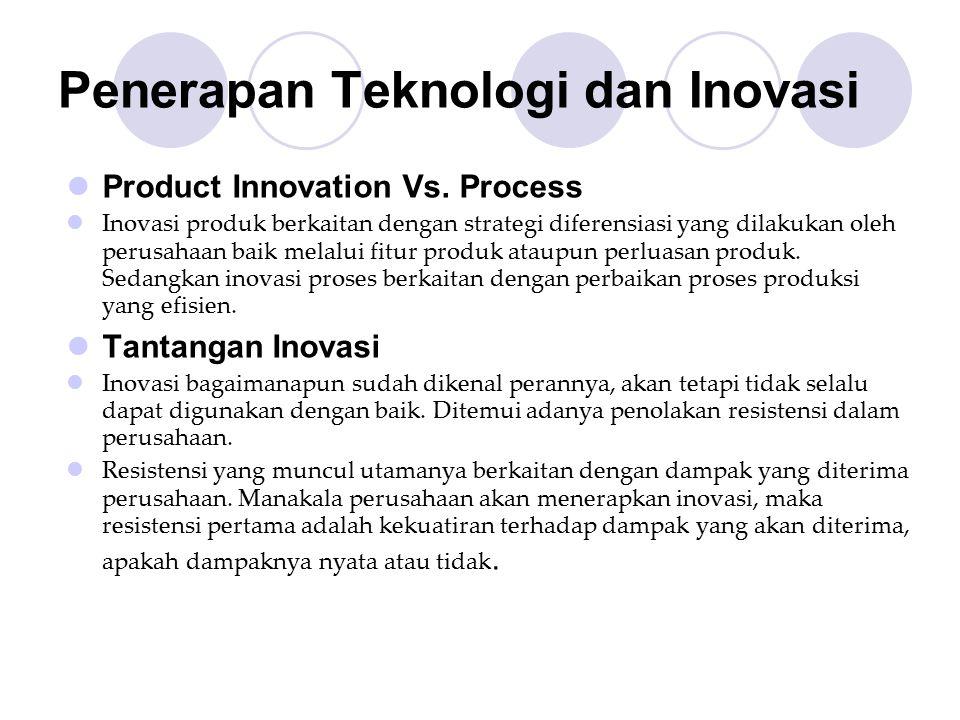 Penerapan Teknologi dan Inovasi