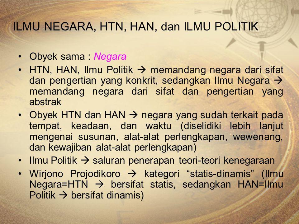 ILMU NEGARA, HTN, HAN, dan ILMU POLITIK