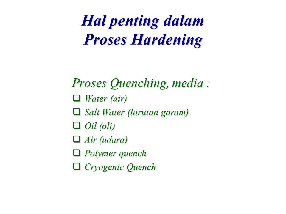 Hal penting dalam Proses Hardening