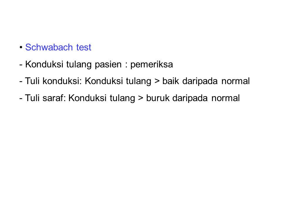 Schwabach test Konduksi tulang pasien : pemeriksa. Tuli konduksi: Konduksi tulang > baik daripada normal.
