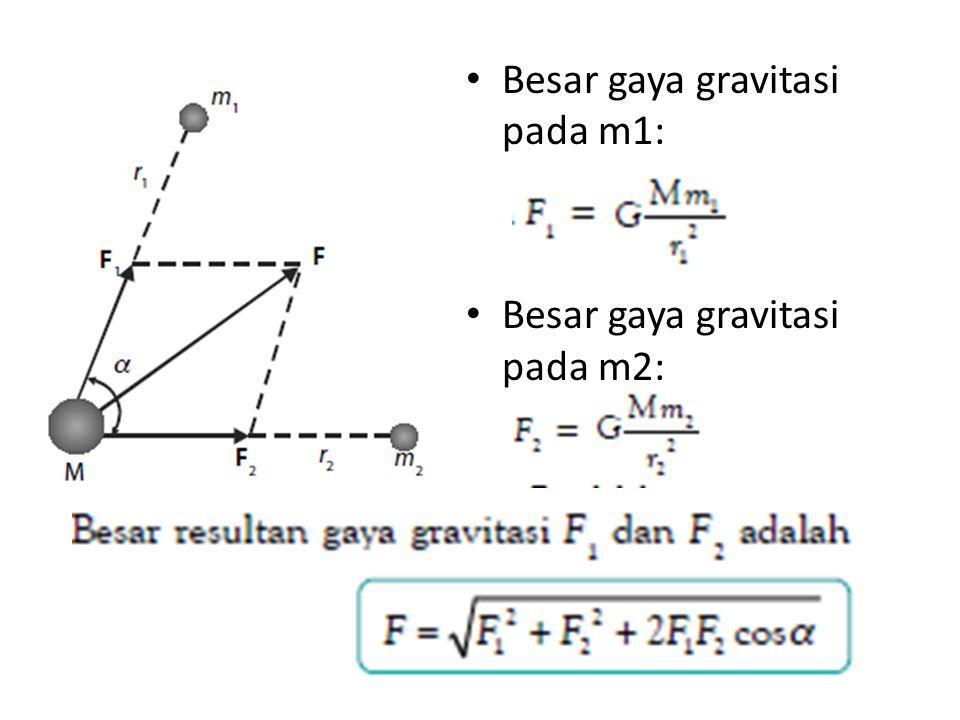 Besar gaya gravitasi pada m1:
