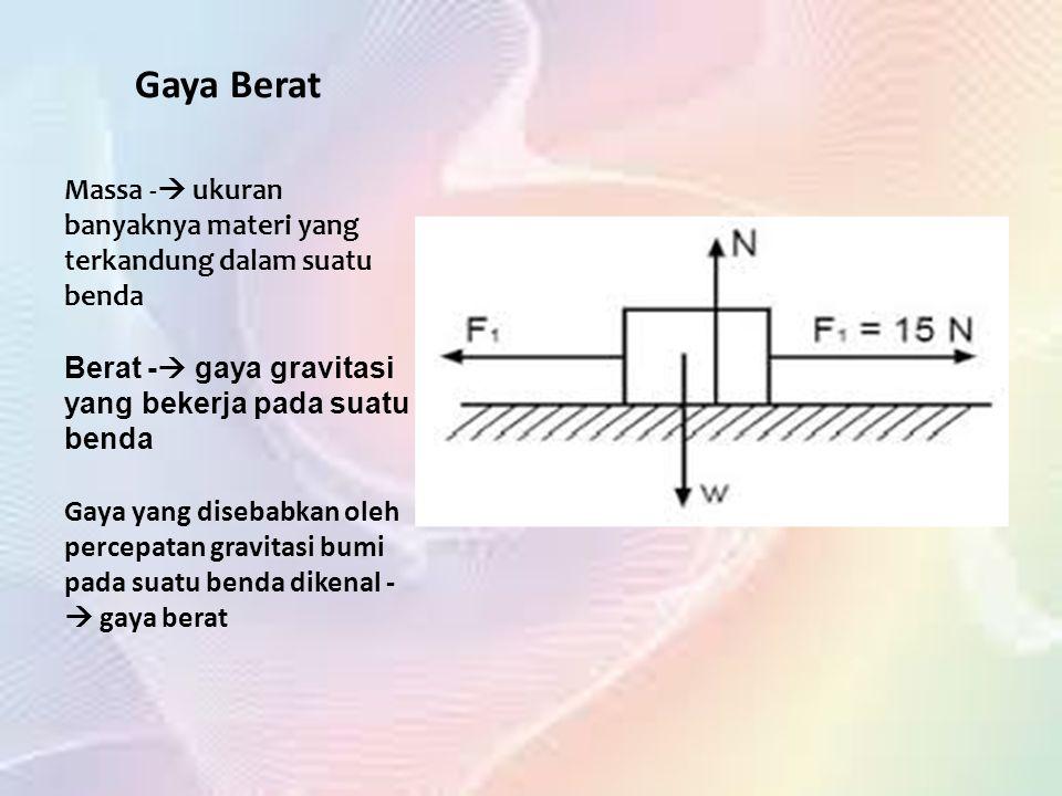 Gaya Berat Massa - ukuran banyaknya materi yang terkandung dalam suatu benda. Berat - gaya gravitasi yang bekerja pada suatu benda.