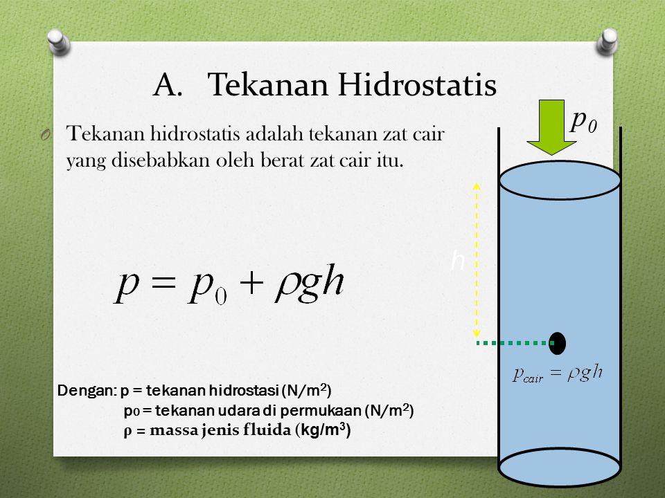 Tekanan Hidrostatis p0 h