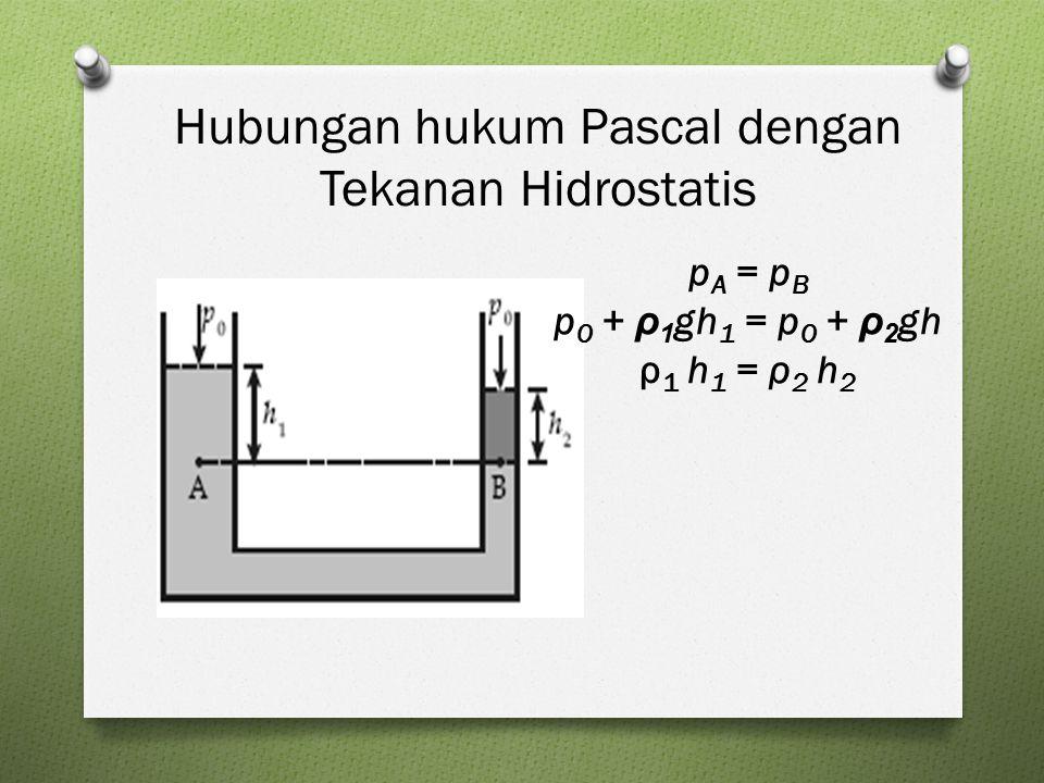 Hubungan hukum Pascal dengan Tekanan Hidrostatis