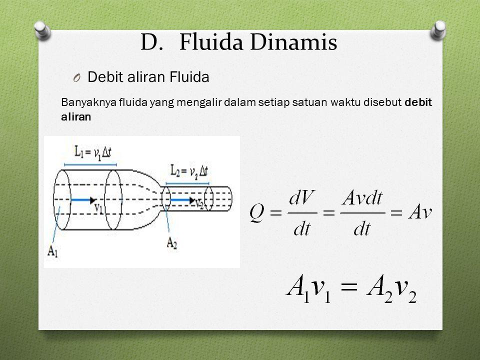 Fluida Dinamis Debit aliran Fluida