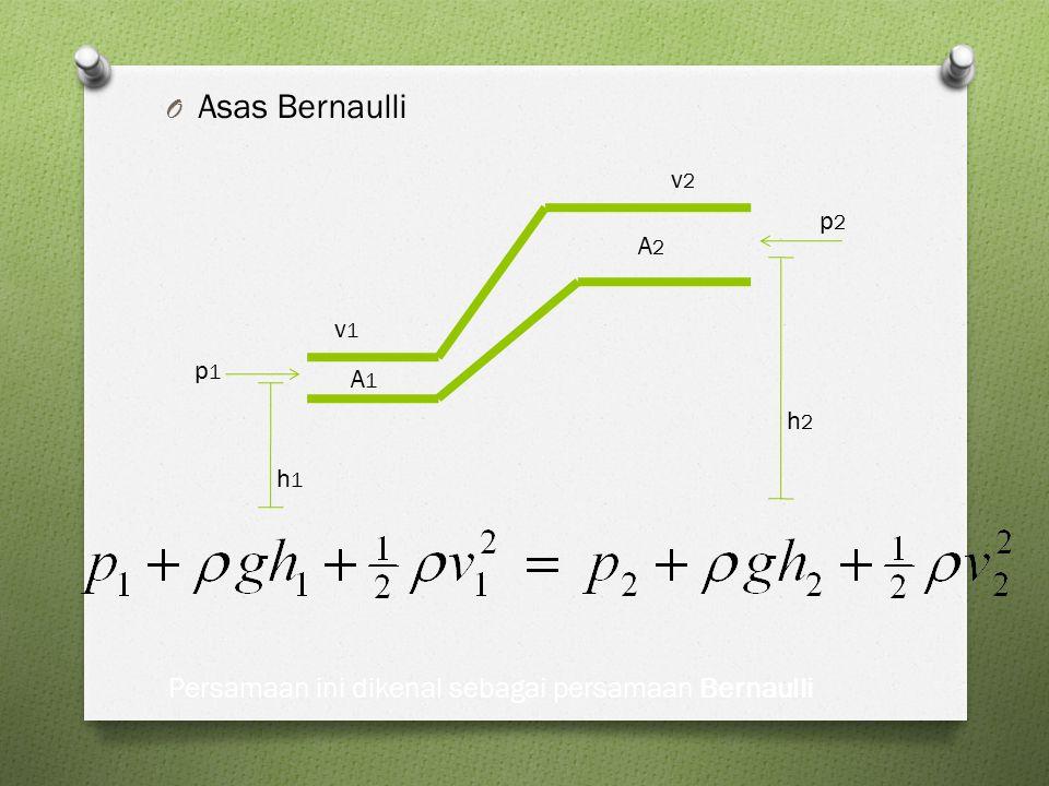 Asas Bernaulli Persamaan ini dikenal sebagai persamaan Bernaulli v2 p2