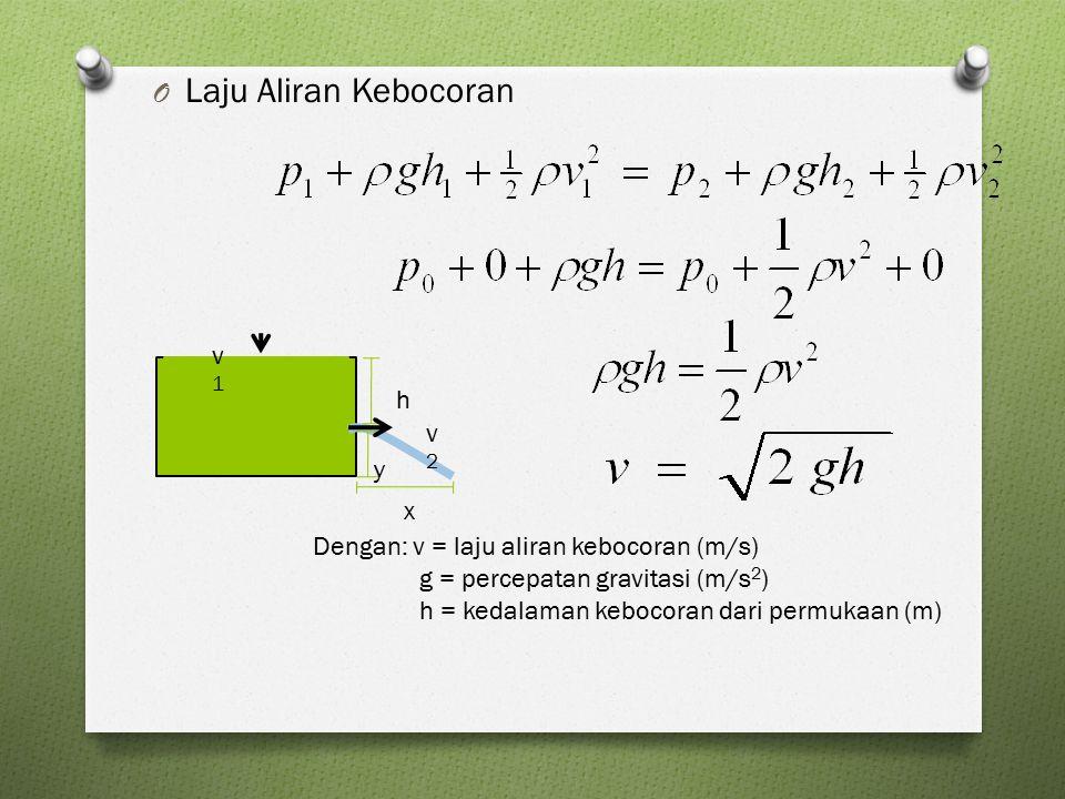 Laju Aliran Kebocoran v1 h v2 y x