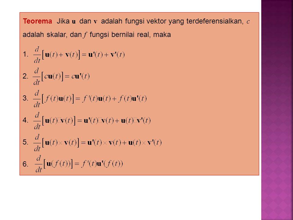 Teorema Jika u dan v adalah fungsi vektor yang terdeferensialkan, c adalah skalar, dan f fungsi bernilai real, maka