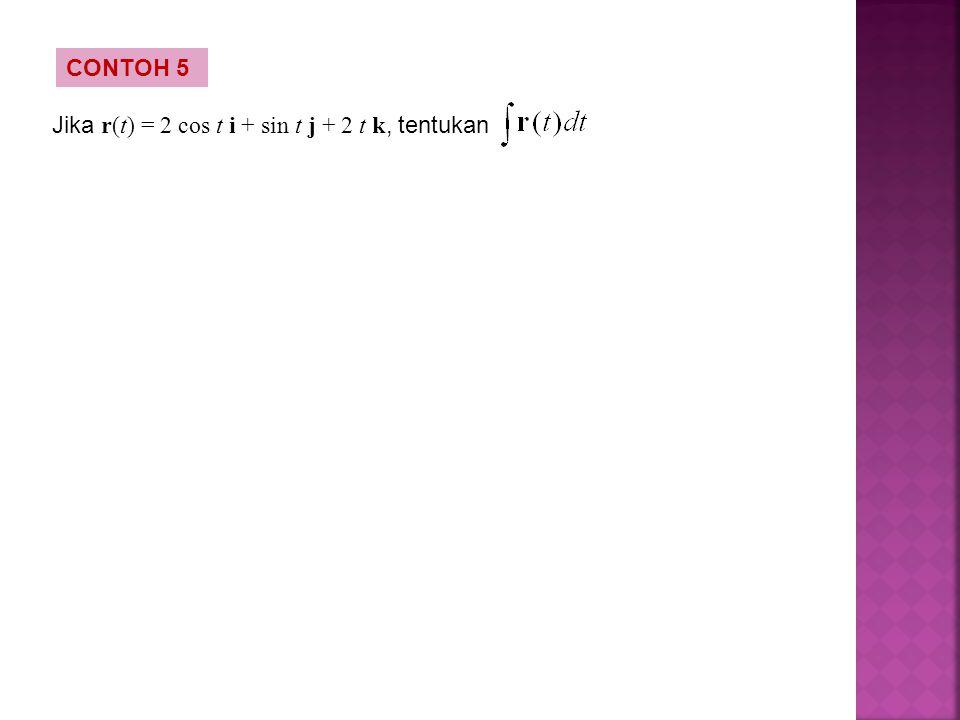 Jika r(t) = 2 cos t i + sin t j + 2 t k, tentukan