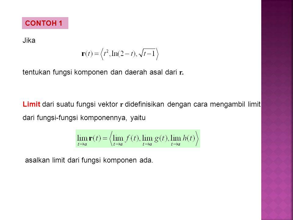 CONTOH 1 Jika. tentukan fungsi komponen dan daerah asal dari r.