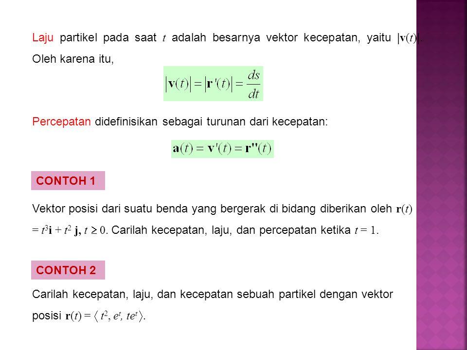 Laju partikel pada saat t adalah besarnya vektor kecepatan, yaitu |v(t)|. Oleh karena itu,