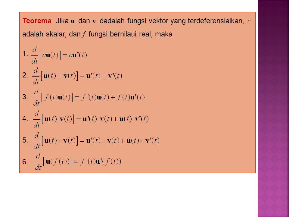 Teorema Jika u dan v dadalah fungsi vektor yang terdeferensialkan, c adalah skalar, dan f fungsi bernilaui real, maka