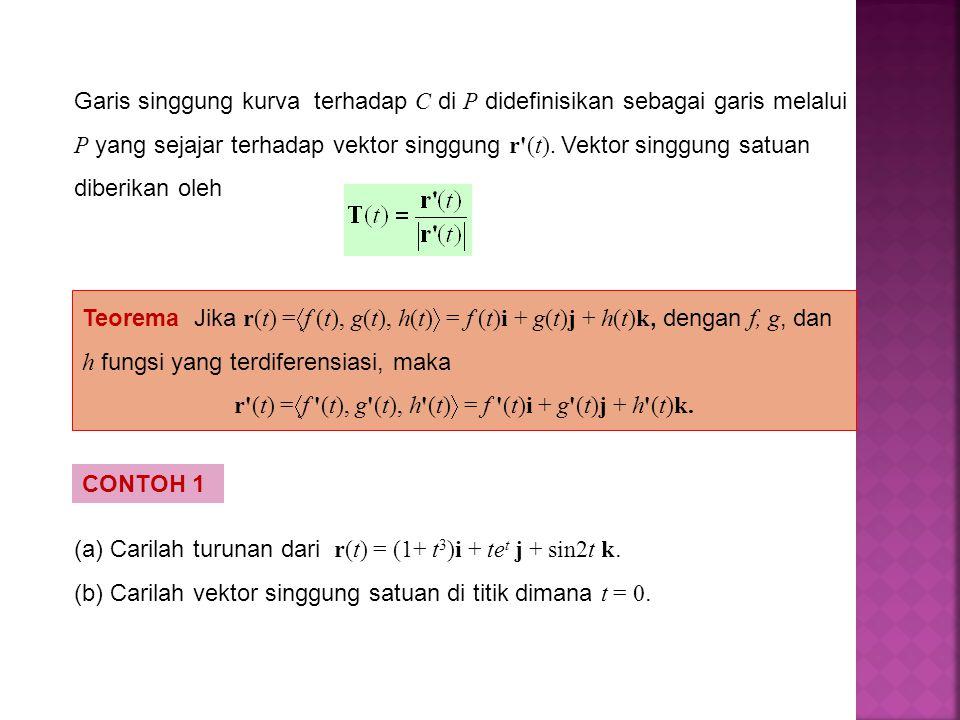 r (t) =f (t), g (t), h (t) = f (t)i + g (t)j + h (t)k.