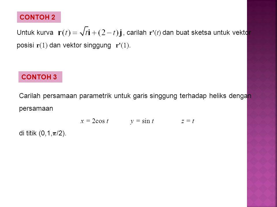 CONTOH 2 Untuk kurva , carilah r (t) dan buat sketsa untuk vektor posisi r(1) dan vektor singgung r (1).