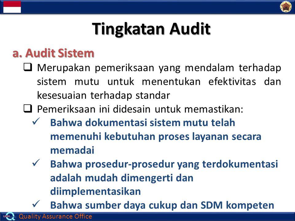 Tingkatan Audit a. Audit Sistem
