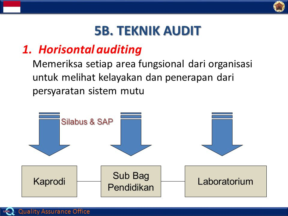 5B. TEKNIK AUDIT Horisontal auditing