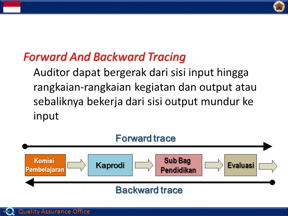 Forward And Backward Tracing