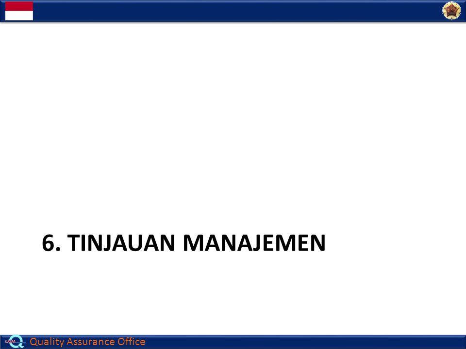 6. TINJAUAN Manajemen