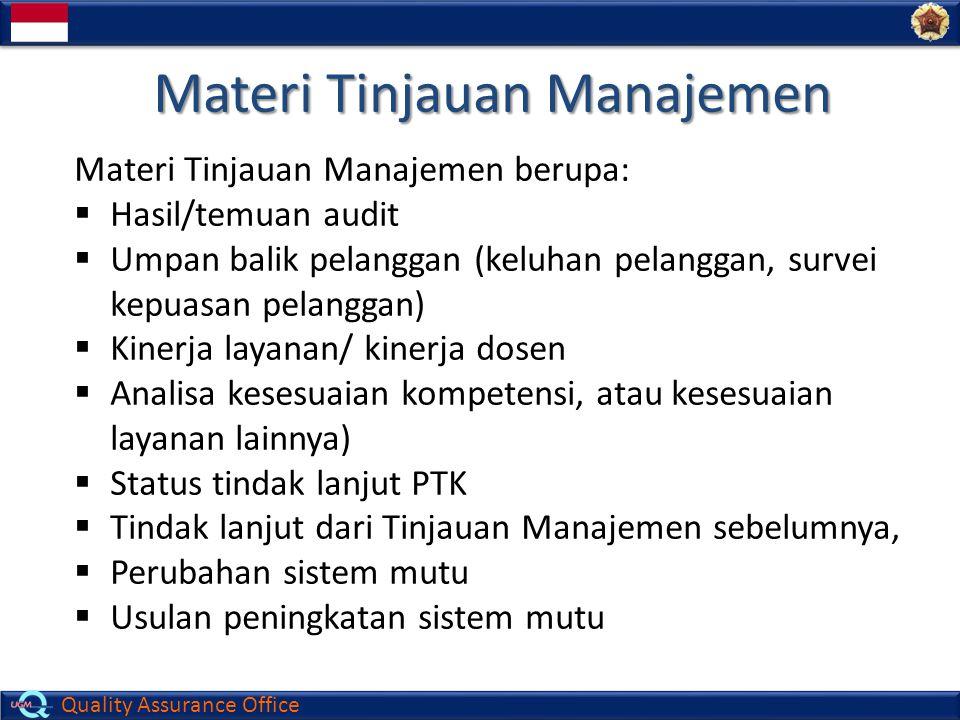 Materi Tinjauan Manajemen