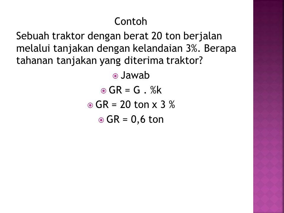 Contoh Sebuah traktor dengan berat 20 ton berjalan melalui tanjakan dengan kelandaian 3%. Berapa tahanan tanjakan yang diterima traktor