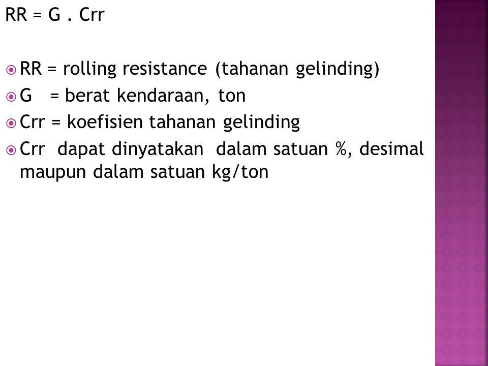 RR = G . Crr RR = rolling resistance (tahanan gelinding) G = berat kendaraan, ton. Crr = koefisien tahanan gelinding.