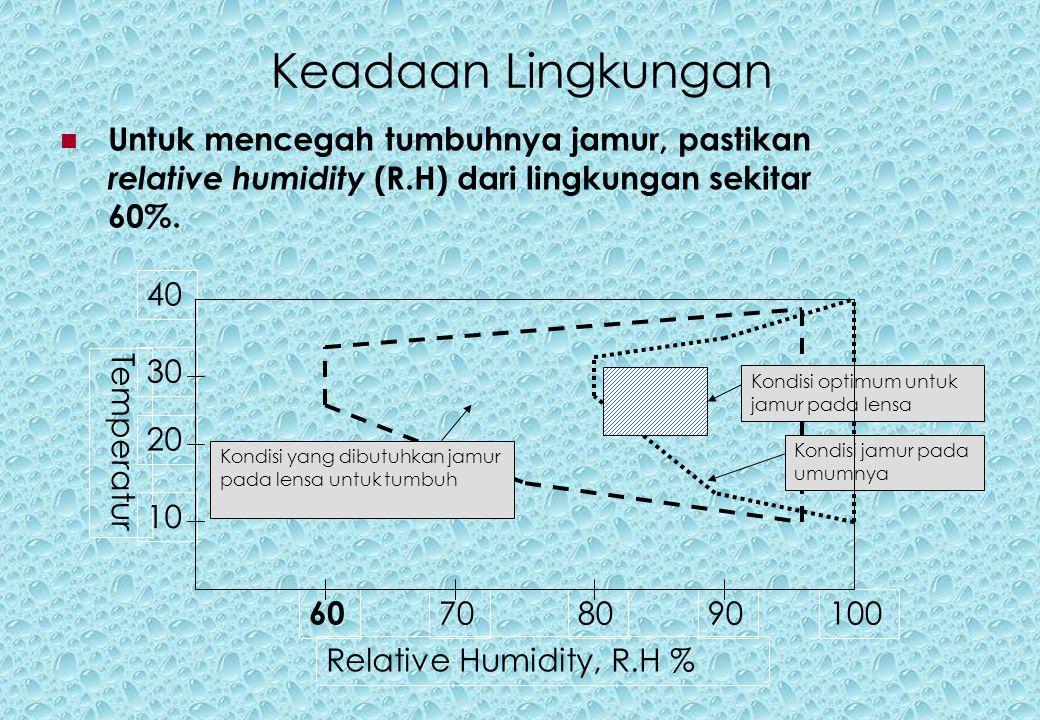 Keadaan Lingkungan Untuk mencegah tumbuhnya jamur, pastikan relative humidity (R.H) dari lingkungan sekitar 60%.