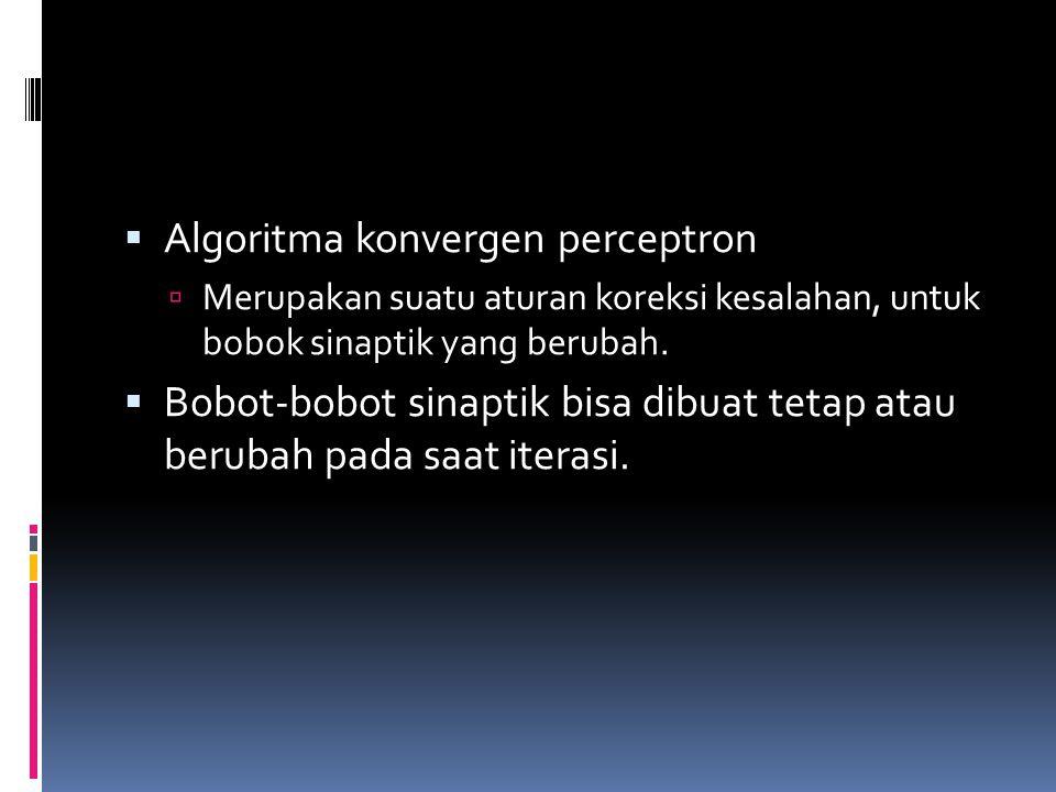 Algoritma konvergen perceptron