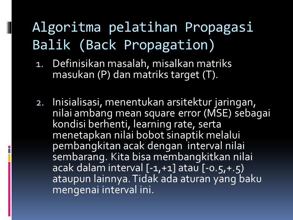 Algoritma pelatihan Propagasi Balik (Back Propagation)