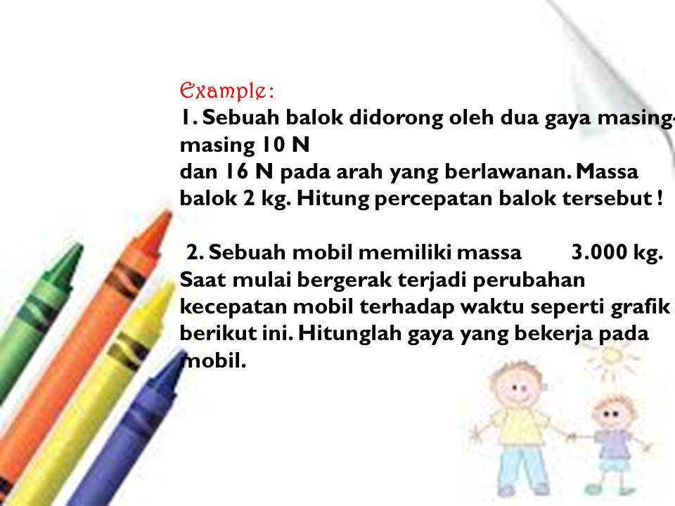 Example : 1. Sebuah balok didorong oleh dua gaya masing-masing 10 N.